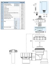 rain bird solenoid wiring diagram rain free image about wiring