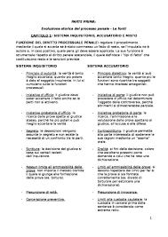 dispense diritto penale esame diritto processuale penale prof coppetta libro