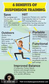 trx results what can i expect best suspension trainer