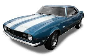 Top Muscle Cars - top 10 des plus belles muscle cars légendes