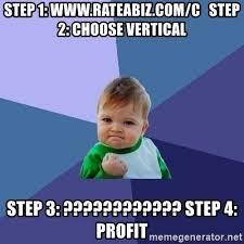 Vertical Meme Generator - step 1 www rateabiz com c step 2 choose vertical step 3