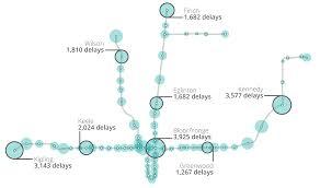 Ttc Subway Map Three Years Of Ttc Delays U2014 Mapto