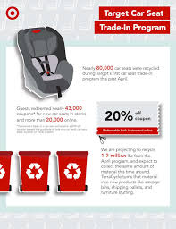 trade don t toss target s popular car seat trade in program is
