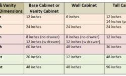 Kitchen Cabinet Size Chart Kitchen Trends Kitchen Cabinets Plans In