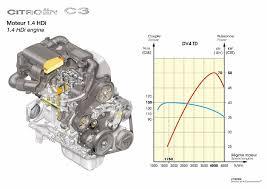 citroen c2 wiring diagram wiring automotive wiring diagrams