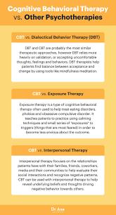 cognitive behavioral therapy worksheets u2013 wallpapercraft