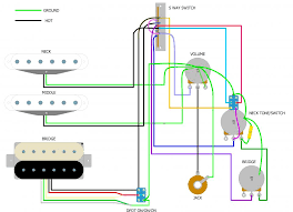hss strat wiring diagram for coil split using 3 way switch page 2
