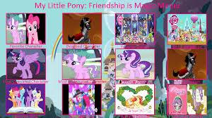 Meme My Little Pony - my little pony friendship is magic meme by fluteplayer2 on deviantart