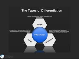 go to market strategy template differentiation
