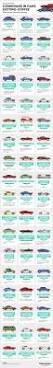 xe lexus mui tran cu 243 best images about wheels on pinterest cars sedans and