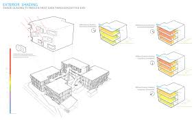 projects u2013 kevin daly architects