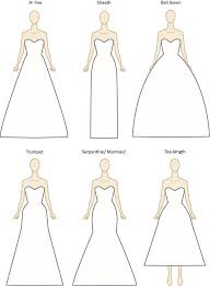 wedding dress terms brilliant wedding dress silhouettes 1000 ideas about wedding dress