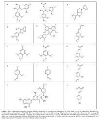 bioethanol feedstock alternatives pretreatments lignin