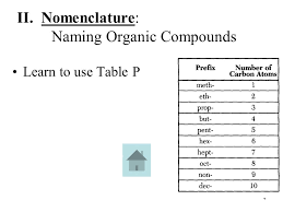aim what is an organic compound ppt download