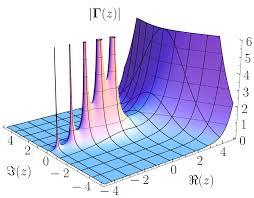 cauchy u2013riemann equations wikipedia