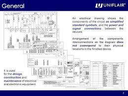 1 reading electrical u0026 refrigerant drawings 2 general an