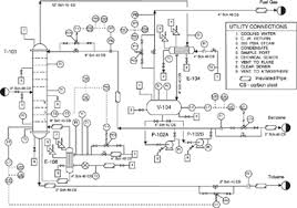 1 3 piping and instrumentation diagram p u0026id diagrams for