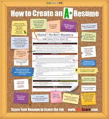 How Do You Build A Resume Resume Help Me Create A Resume