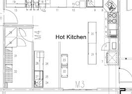 how to design a commercial kitchen commercial kitchen design principles