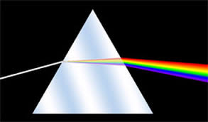 Visible Light Examples Visible Light Electromagnetic Spectrum