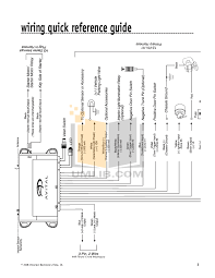 directed electronics 3100 wiring diagram directed wiring