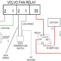 e36 electric fan wiring diagram yondo tech