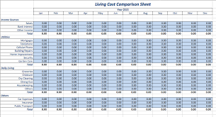 living cost analysis template free layout u0026 format