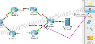 tutorial completo de cisco packet tracer eigrp configuration step by step guide