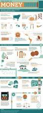 1451 best infographics images on pinterest digital marketing