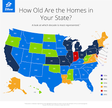 Typical House Style In Texas The Age Of Homes In All 50 States
