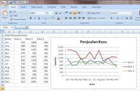 tutorial microsoft excel lengkap pdf tutorial microsoft excel 2007 pdf