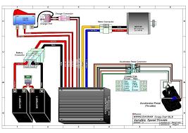 cushman textron haulster shift switch wiring diagram cushman