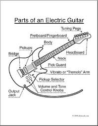 large guitar coloring page clip art parts of an electric guitar coloring page i abcteach com