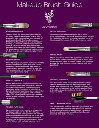 lost in the world of makeup brushes let me help you find the brush best fit for your everyday uses i would also love to teach you proper cleaning