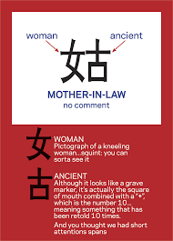 what does mother in law apartment mean it u0027s all greek to me grids spd org grids