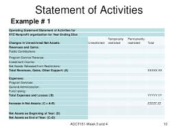 Financial Statement Template For Non Profit Organization by Week 3 And 4 Power Point Acct 101