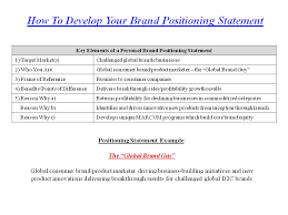 Residency personal statement examples on Indulgy com