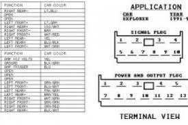 2001 ford taurus wiring schematics wiring diagram simonand