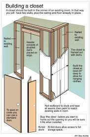 How To Build Kitchen Cabinets From Scratch How To Build A Closet In An Existing Room For The Home