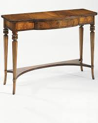 Antique Console Tables For Sale English Console Table And English