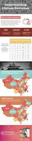 interesting facts about chinese names and surnames