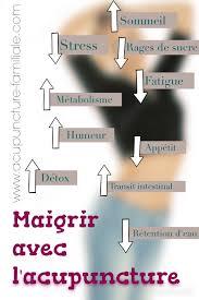 acupuncture grossesse si e acupuncture et obésité mont hilaire beloeil acupuncture