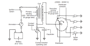 notes on battery ignition system