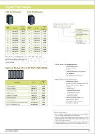 lt mk1 dol starter wiring diagram wiring diagram simonand