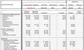 Building Cost Spreadsheet Cost Of Renovating A Kitchen Contractor Budget Spreadsheet