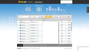 Mileage Spreadsheet Mileiq Awesome Mileage Tracker