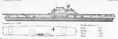 the ship model forum u2022 view topic calling all uss enterprise cv