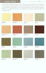 Powder Blue Paint Color by Best 25 Vintage Paint Colors Ideas On Pinterest Pastel Paint