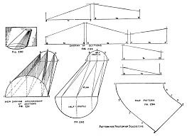 sheet metal drafting chapter 15 wikisource the free online library