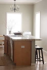 this is my goal for now paint the walls and leave the cabinets
